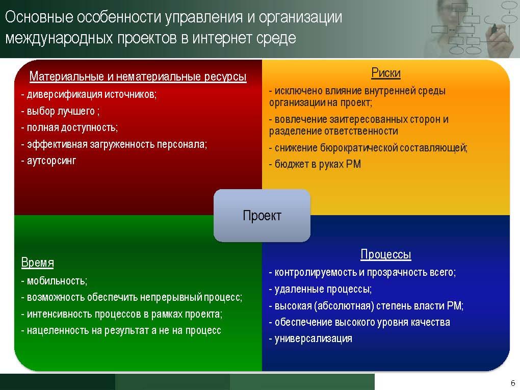 Основные особенности управления и организации международных проектов в интернет среде
